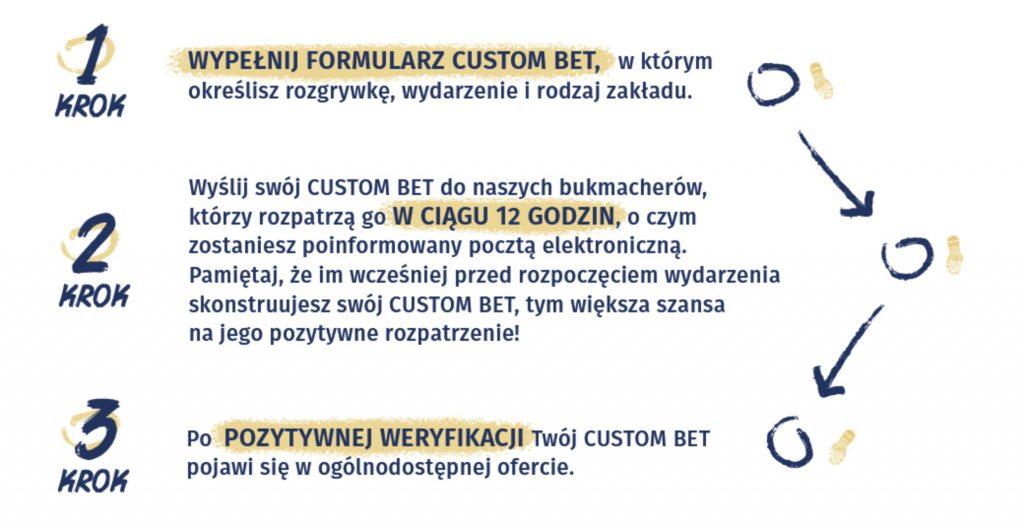 custombet
